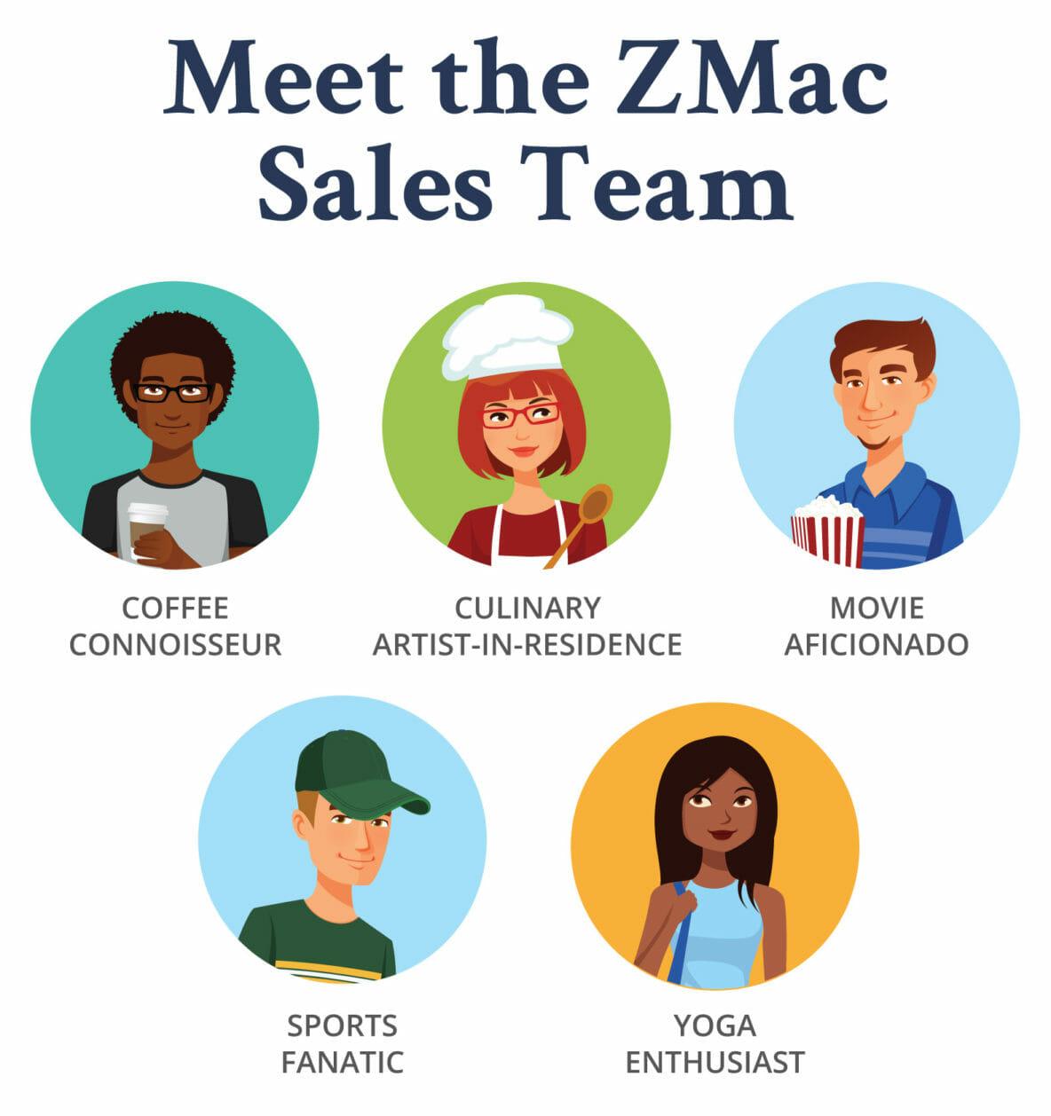 ZMac Sales Team