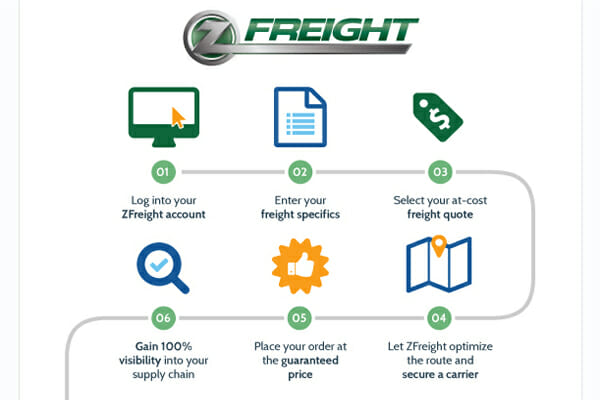 ZFreight Freight Quote Process ZMac
